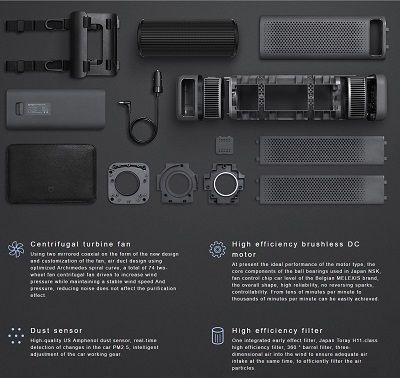 May-Loc-Khong-Khi-Oto-Xiaomi-Car-Air-Purifier-8