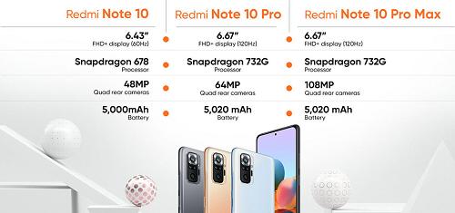 Điện thoại Xiaomi Redmi Note 10 Series - Dòng Flaship không cần thiết phải đắt đỏ