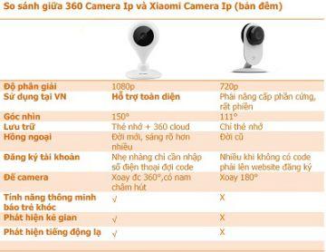 camera-qihoo-10
