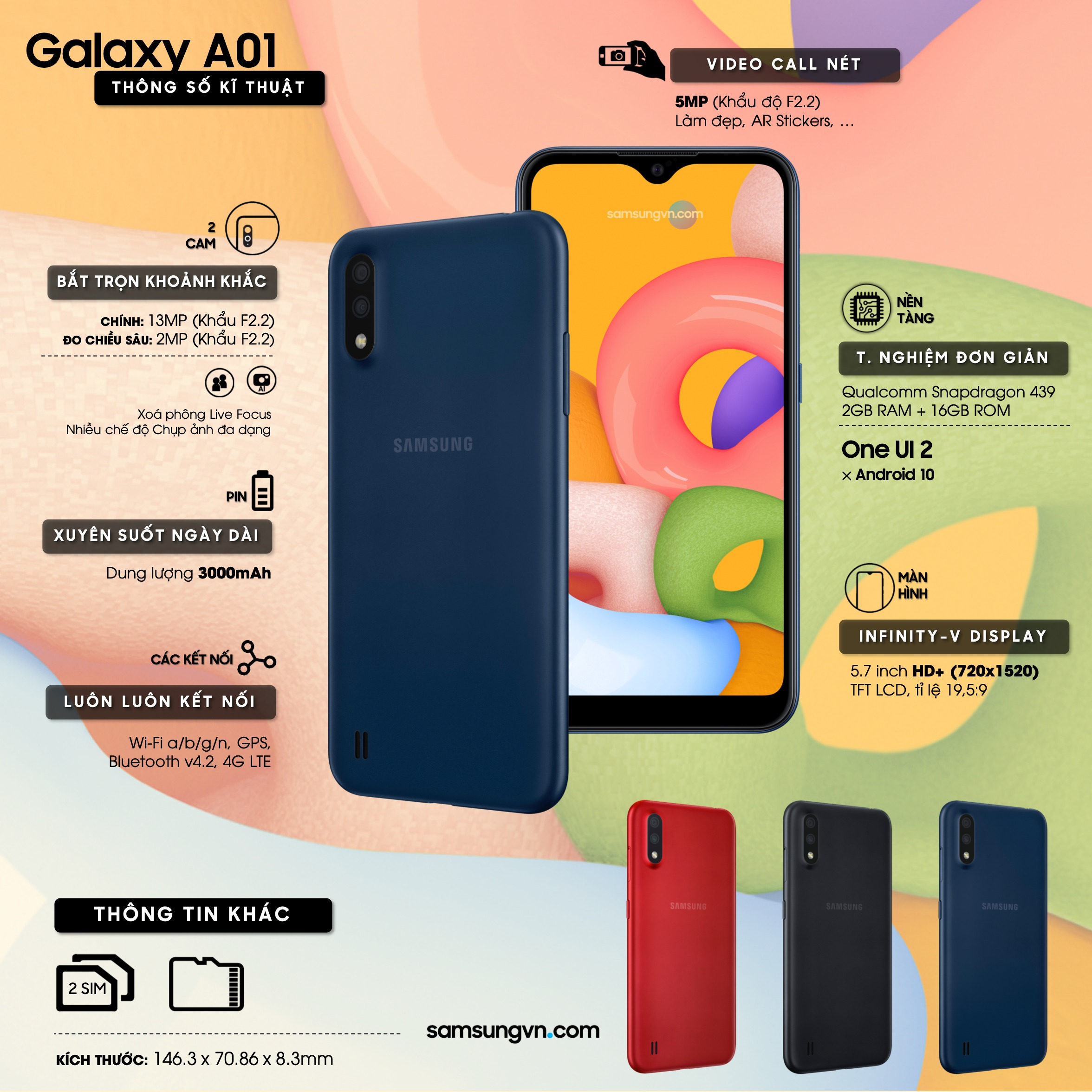 Thông số kỹ thuật Samsung Galaxy A01