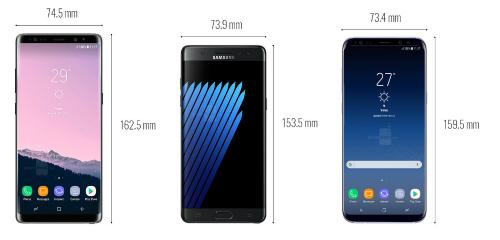 Dung Lượng Pin Samsung galaxy Note 8