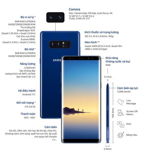 info Note8