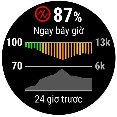 Tính năng đo mức bão hòa oxy trong máu của Garmin Forerunner 945