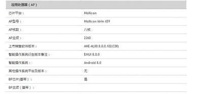 Cấu hình ổn định của Huawei Nova 3E