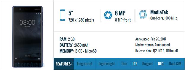 Hiệu Năng Nokia 3