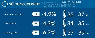 pin-xiaomi-mi-mix-2