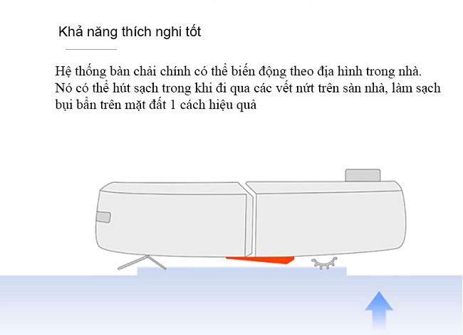 robot-hut-bui-don-nha-xiaomi-mi-robot-vacuum-4