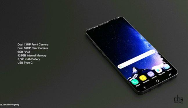 Cấu hình dự báo của Galaxy S9