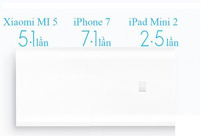 Sạc dự phòng Xiaomi 20.000mAh Gen 2
