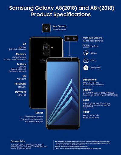 Điện thoại Samsung Galaxy A8 2018 với những cấu tạo nổi bật