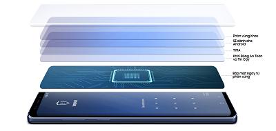 Tính năng Samsung Knox trên điện thoại Samsung Galaxy Note 9