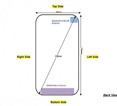 Tỉ lệ màn hình được sử dụng trên chiếc smartphone Nokia 1.