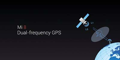 Dual- frequency GPS