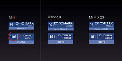 Điểm DxOMark rất cao của Xiaomi Mi 8