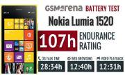 Pin Nokia Lumia 1520 dùng được hơn 4 ngày