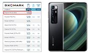 DxOMark: Xiaomi Mi 10 Ultra là smartphone chụp ảnh đẹp nhất thế giới, vượt qua Huawei P40 Pro+, Galaxy Note 20 Ultra